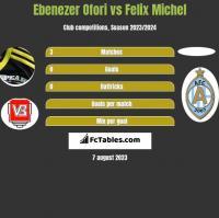 Ebenezer Ofori vs Felix Michel h2h player stats