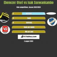 Ebenezer Ofori vs Isak Ssewankambo h2h player stats