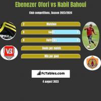 Ebenezer Ofori vs Nabil Bahoui h2h player stats