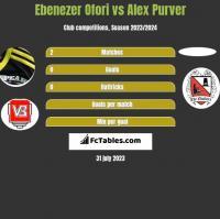 Ebenezer Ofori vs Alex Purver h2h player stats