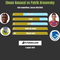 Eboue Kouassi vs Patrik Hrosovsky h2h player stats