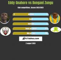 Eddy Gnahore vs Bongani Zungu h2h player stats