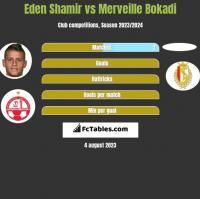 Eden Shamir vs Merveille Bokadi h2h player stats