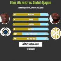 Eder Alvarez vs Abdul Ajagun h2h player stats