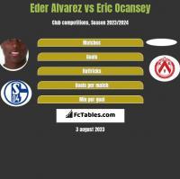 Eder Alvarez vs Eric Ocansey h2h player stats