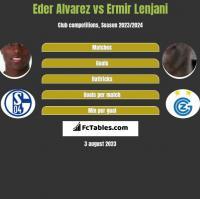 Eder Alvarez vs Ermir Lenjani h2h player stats