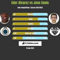 Eder Alvarez vs Jens Cools h2h player stats