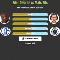 Eder Alvarez vs Mats Rits h2h player stats