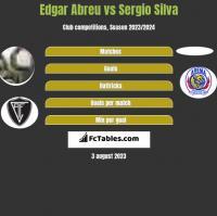 Edgar Abreu vs Sergio Silva h2h player stats