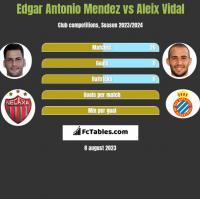 Edgar Antonio Mendez vs Aleix Vidal h2h player stats
