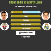 Edgar Badia vs Andriy Lunin h2h player stats