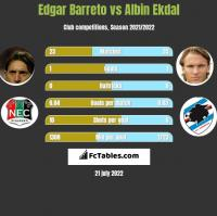 Edgar Barreto vs Albin Ekdal h2h player stats