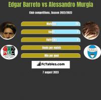 Edgar Barreto vs Alessandro Murgia h2h player stats