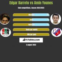 Edgar Barreto vs Amin Younes h2h player stats