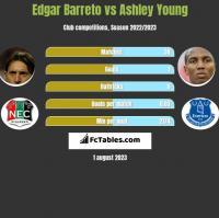 Edgar Barreto vs Ashley Young h2h player stats