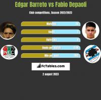 Edgar Barreto vs Fabio Depaoli h2h player stats