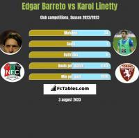 Edgar Barreto vs Karol Linetty h2h player stats
