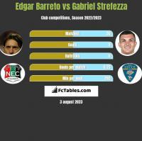 Edgar Barreto vs Gabriel Strefezza h2h player stats