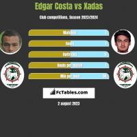 Edgar Costa vs Xadas h2h player stats