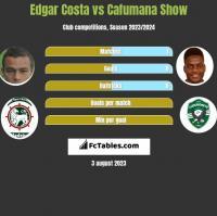 Edgar Costa vs Cafumana Show h2h player stats