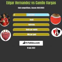 Edgar Hernandez vs Camilo Vargas h2h player stats