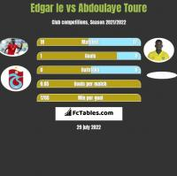 Edgar Ie vs Abdoulaye Toure h2h player stats