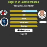 Edgar Ie vs Jonas Svensson h2h player stats