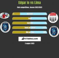 Edgar Ie vs Lima h2h player stats