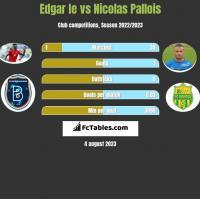 Edgar Ie vs Nicolas Pallois h2h player stats