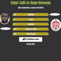Edgar Salli vs Hugo Konongo h2h player stats