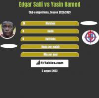 Edgar Salli vs Yasin Hamed h2h player stats