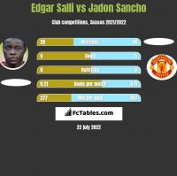 Edgar Salli vs Jadon Sancho h2h player stats