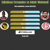 Edimilson Fernandes vs Admir Mehmedi h2h player stats