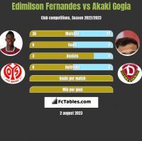 Edimilson Fernandes vs Akaki Gogia h2h player stats
