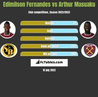 Edimilson Fernandes vs Arthur Masuaku h2h player stats