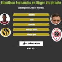 Edimilson Fernandes vs Birger Verstraete h2h player stats