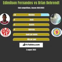 Edimilson Fernandes vs Brian Behrendt h2h player stats
