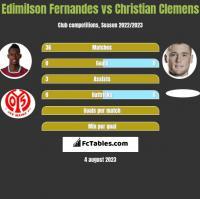 Edimilson Fernandes vs Christian Clemens h2h player stats