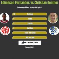 Edimilson Fernandes vs Christian Gentner h2h player stats