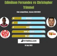 Edimilson Fernandes vs Christopher Trimmel h2h player stats