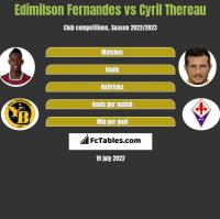 Edimilson Fernandes vs Cyril Thereau h2h player stats