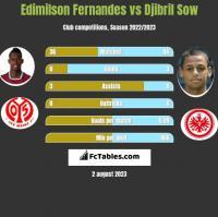 Edimilson Fernandes vs Djibril Sow h2h player stats