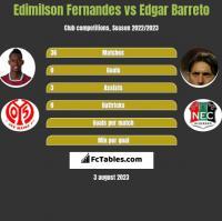 Edimilson Fernandes vs Edgar Barreto h2h player stats
