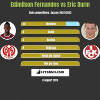 Edimilson Fernandes vs Eric Durm h2h player stats