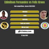 Edimilson Fernandes vs Felix Kroos h2h player stats