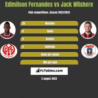Edimilson Fernandes vs Jack Wilshere h2h player stats