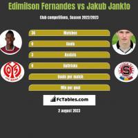 Edimilson Fernandes vs Jakub Jankto h2h player stats