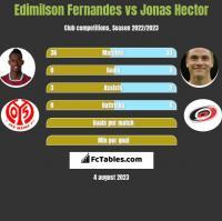 Edimilson Fernandes vs Jonas Hector h2h player stats