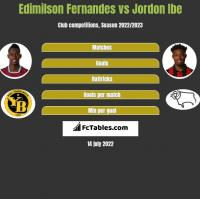 Edimilson Fernandes vs Jordon Ibe h2h player stats