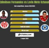 Edimilson Fernandes vs Levin Mete Oztunali h2h player stats